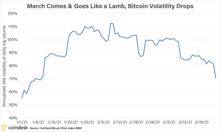 Why Bitcoin Is a Better Risk Bet Than a Stack of Penny Stocks